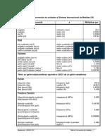 26964069-Tabla-Practica-de-Conversion-de-Unidades-Al.pdf