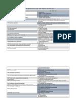 MATRIZ DE COMPARACIÓN DE LA ISO 14001.docx