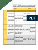 Tarefa 6.3 – Reflexão sobre a implementação da Cidadania e Desenvolvimento na escola.pdf