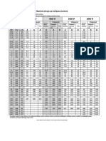 Trofazni motori tablice.pdf