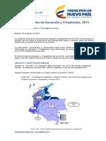 Datos Globales Donacion Trasplantes