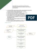 Pentaacetato de d Glucosa