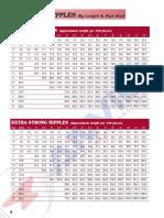 NIPPLES.pdf