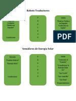 Diagrama de Entrada Proceso y Salida Proyecto Final
