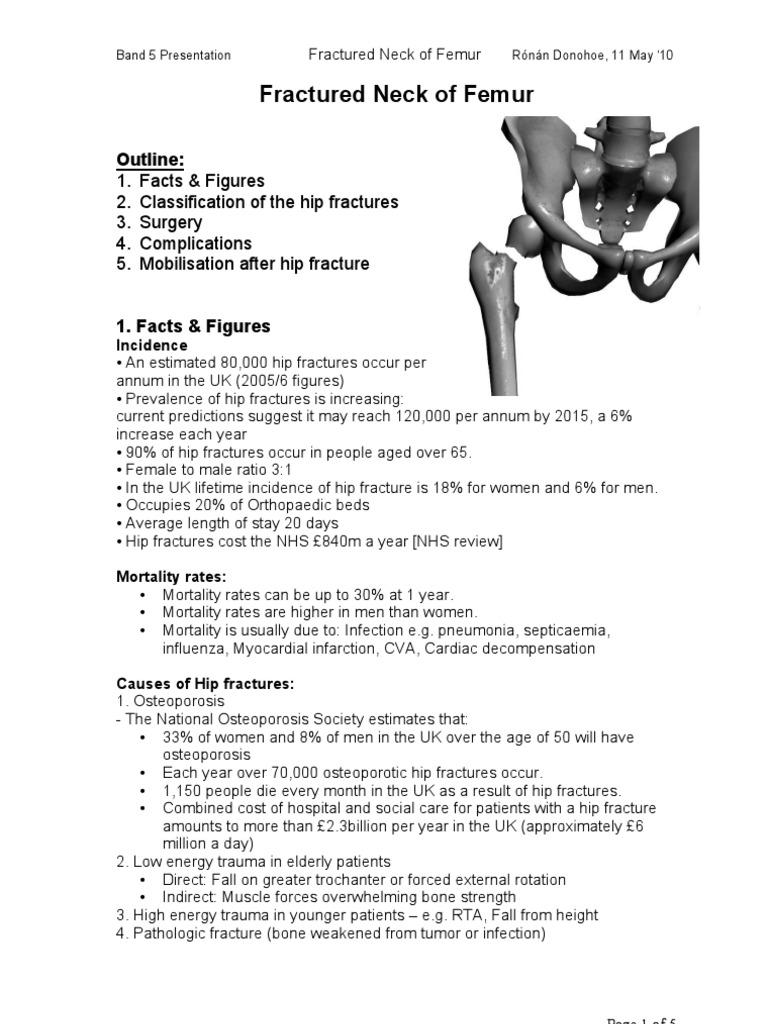 Fractured Neck Of Femur Hip Prosthesis