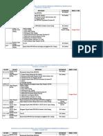 Rancangan Acara Kunjungan PPSDMK