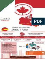 Canada Student Visa Guide