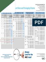 AGPH Standard Sizes