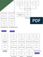 4297 Library Governance Models 080510