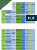 Formato Para Informe Por Mes de Proyectos Realizados (1)
