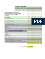 Spare Parts List - Cost Per Site .Xls