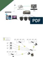 Presentation CCTV