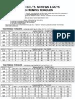 metric_tighten_torques.pdf
