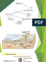 Clase Minerales y Redes de Bravais