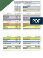 Plan de Estudios Transición - Ing. Sistemas