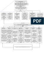 Cómo Convertir Una Gran Estrategia en Un Gran Desempeño (Por Michael c. Mankins y Richard Steele)