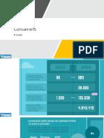 Container Networking Docker Kubernetes | Ip Address