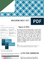 Measuring Music 2017