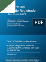 Informe SIPA