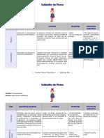 Soldadito de plomo - planificación.pdf