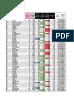 Encuesta - CB Consultores - Municipales 2018 EdoMex