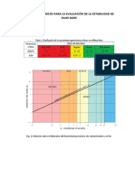 Gráficos Empíricos para estabilidad de Chimeneas-Método australiano