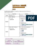 38 - Fokozás, összehasonlító mondatok.pdf