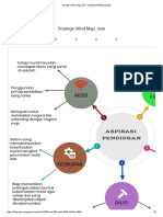 Strategic Mind Map_new - By Muhd Alif [Infographic]