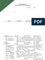 Kasus 10 - NCP Benzidini