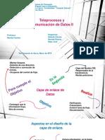 Teleprocesos y Comunicacion de Datos II