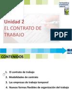 El Contrato de Trabajo TFP