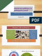 Informe Curso-La Resolución de Conflictos y La Participación JuvenilSec200