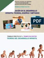 INVESTIGACIÓN_En El Desarrollo Infantíl, Teorías, Diseños y Métodos
