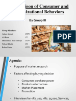 Buying Behaviour Ppt