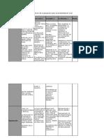 Criterios de evaluación para la presentación oral