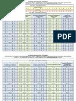 cesgranrio-2014-petrobras-engenheiro-a-de-petroleo-junior-gabarito.pdf