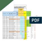 Matriz Distribucion de Cuadernos Melgar