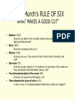 FTV-122D Walter Murch Rule of Six