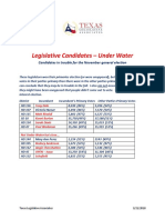 Legislators Under Water (1)