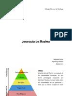 Jerarquía de Maslow
