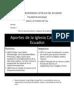 Aportes de La Iglesia Católica Al Ecuador.