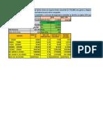 3.-Analisis de Proyectos Despues de Impuestos