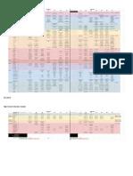 high school schedule sample - schedule