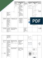 Multipel Dan Miskonsepsi Kesetimbangan Kimia_Kel. 1 & 2