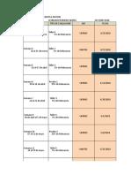 Cronograma de Evaluaciones MAT100-016D
