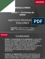 Clase RRHH conceptos básicos