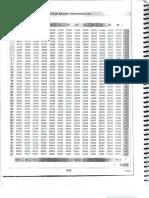 Matemática Electivo Tabla De Razones Trigonométricas..pdf