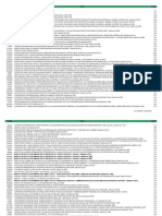 Lista de Códigos OMI
