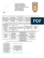 Pre Reporte 4 Química Orgánica ENCB