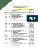 Biochem Intl 2014-2015 Revised 031915